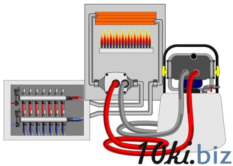 Промывка настенного газового котла