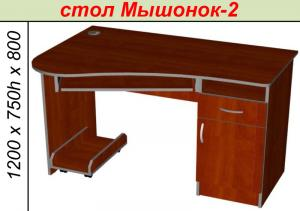 Фото Компьютерные столы Стол Мышонок-2