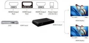 Фото Спліттери LenKeng LKV312-V2.0 Спліттер 1X2  HDMI 2.0 4Kх2K@60Hz