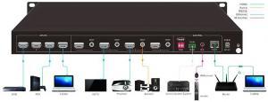 Фото Комутатори, відеостіни KanexPro HDMX44-18G Матричний комутатор 4х4 2.0 HDMI