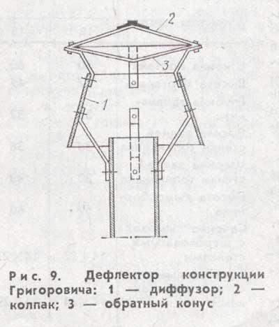 Дефлектор н-образный на дымоход своими руками чертежи 66