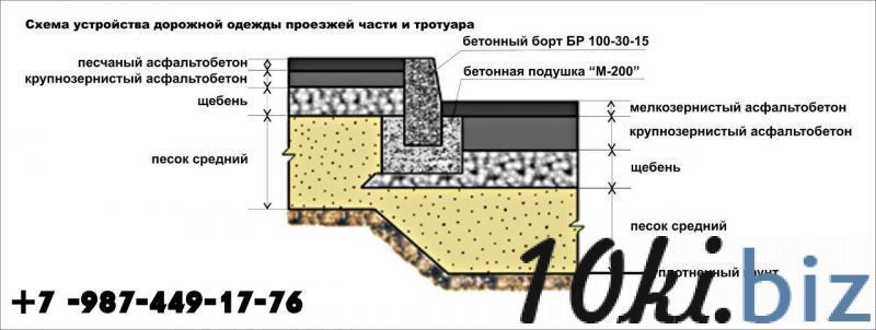Капитальный ремонт асфальтового покрытия Дорожные работы в России