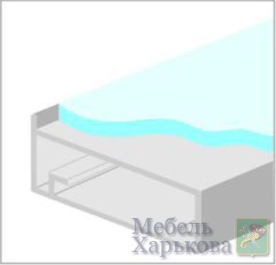 Рамочный фасадный профиль R-6 (под вклейку) - Мебельные направляющие и комплектующие в Харькове
