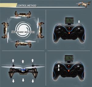 Фото игрушки UFO RC Quadcopter