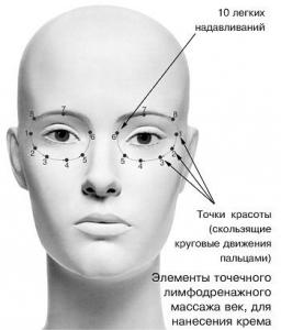 Фото Dao de Mei, Dao de Mei Antiage DN-14 Крем-лифтинг для кожи вокруг глаз, 30 мл