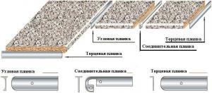 Фото Каталог кухонь, Комплектация Стеновых панелей и столешниц Алюминевые плланки