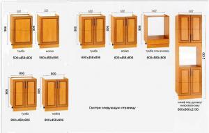 Фото Каталог кухонь, Кухни с рамочными фасадами Кухонные секции