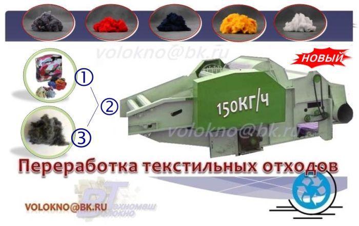 оборудование | тЕкстильные материалы для перерабОтки в вату