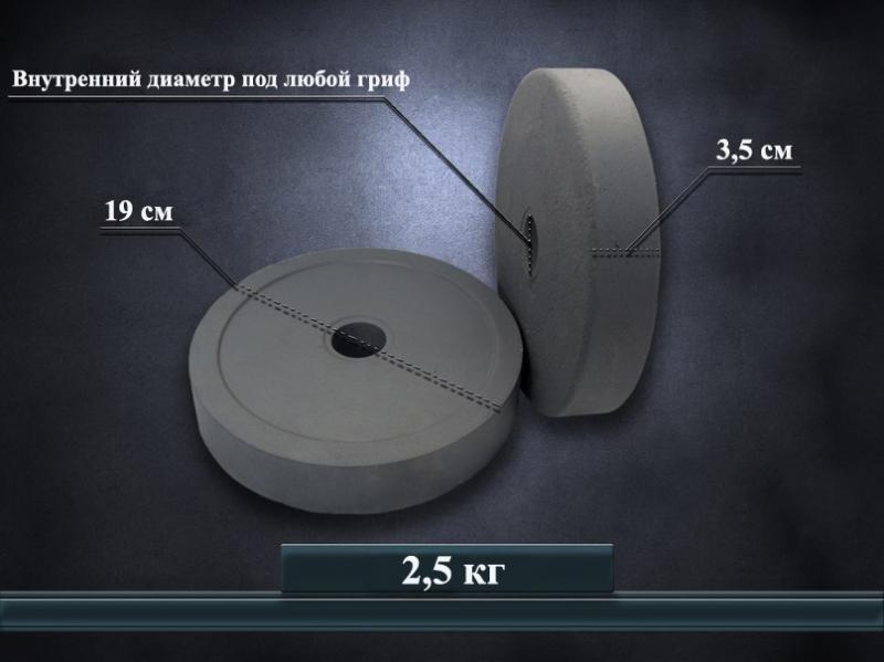 Блины, диски для штанги и гантелей 2,5 кг от производителя (пара)