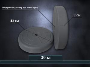 Фото Блины, диски для штанги и гантелей Блины, диски для штанги и гантелей 20 кг от производителя (пара)
