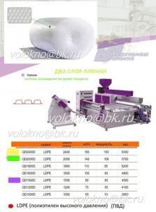 Фото воздушно-пузырчатая пленка Воздушно-пузырчатая пленка ( два слоя ) оборудование