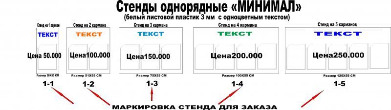 """Стенды категории """"Минилал"""" 1 рядные"""
