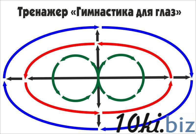 Тренажер для глаз купить в Беларуси - Информационные стенды