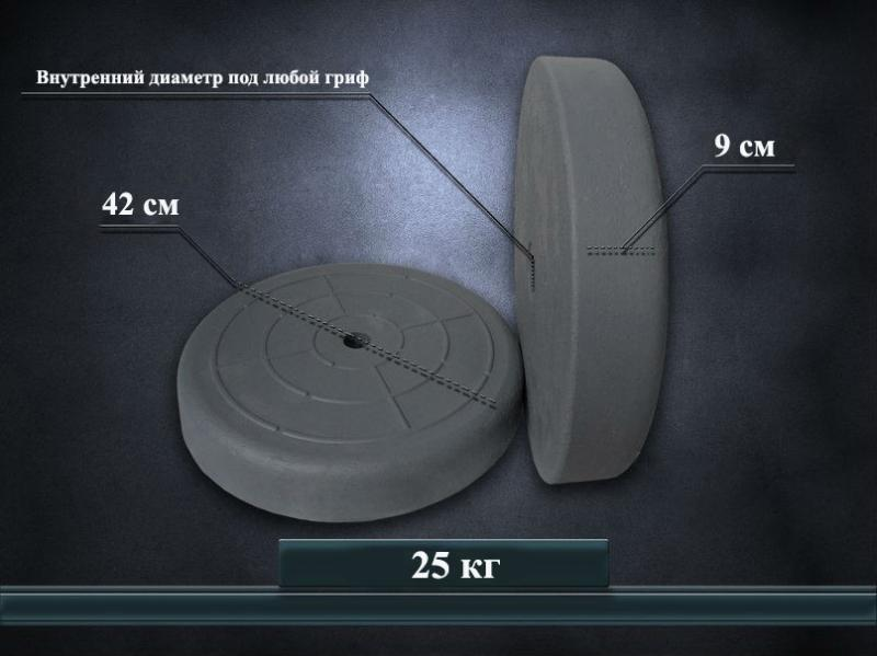 Блины, диски на штангу 25 кг(пара)