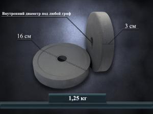 Фото Блины, диски для штанги и гантелей Блины, диски для штанги и гантелей 1,25 кг(пара)