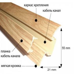 Фото Плинтуса, Smart Flex 23000 тыс за 1 шт. 535