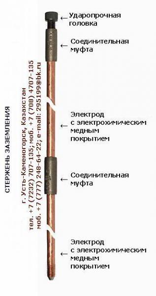 Стержень электрод штырь заземления омедненный СМП-ХР. Фирма ТЭЗИЗ