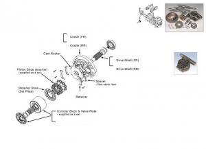 Фото  Запчасти для гидронасосов и гидромоторов