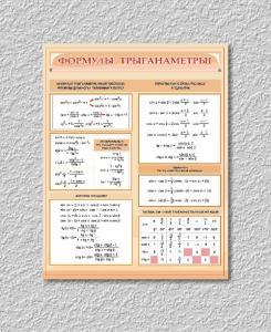 Фото Стенды для школы и садика Кабинет Математики