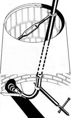 Отвод для колодцев GT-SET с распоркой G8