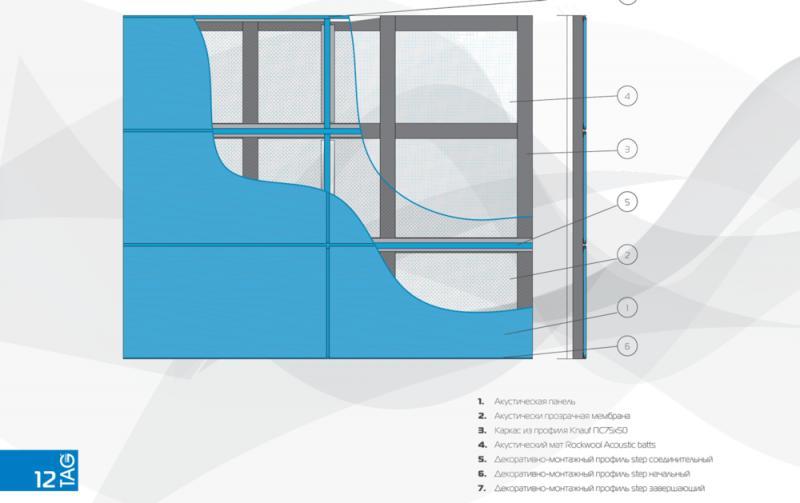 Обшивка панелями стеновыми