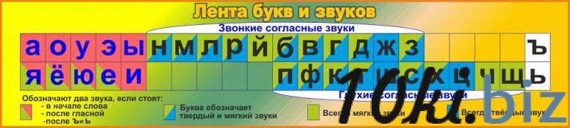 """Стенд """"Лента букв и звуков"""" 2 купить в Беларуси - Информационные стенды"""