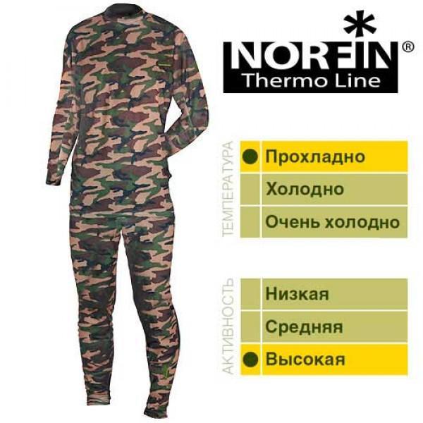 Термобельё Norfin Thermo Line (camo)