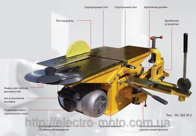 Комбинированный деревообрабатывающий станок FDB ML 292 M-2