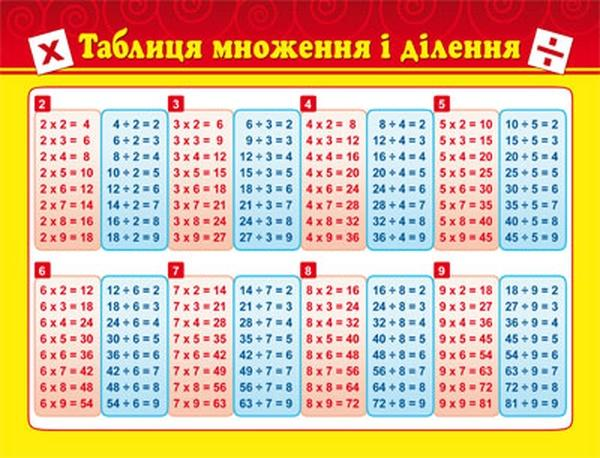 Картонка-підказка Таблиця множення 20*15 см   Артикул: 06141121