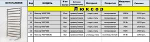 Фото  Полотенцесушители Электрические Оптом от производителя