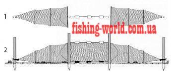 Фото Раколовки, Ятеря, Верши Ятерь рыболовный круглый две бочки одно крыло диаметр 50см.