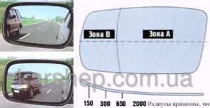 Фото Автозеркала, Боковые зеркала на ВАЗ 2104, 2105, 2107. Боковые зеркала с подогревом и асферикой,Мод: ЛТ-5бо.Asf.,устанавливается на ВАЗ-2104,2105,2107 .