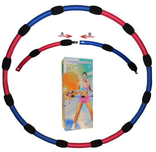 Обруч массажный Hula Hoop RING (d-90см)