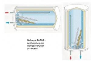 Фото Водонагреватели, Бойлеры электрические, FAGOR Водонагреватель электрический Fagor CB-50 I