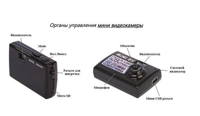 камера мини dv инструкция