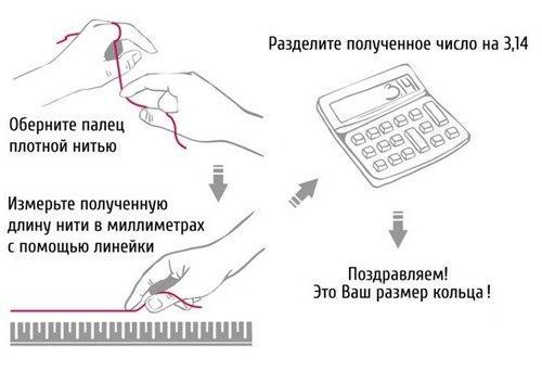 как сделать замер пальца нитью?