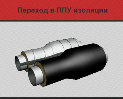 Фасонные изделия ППУ