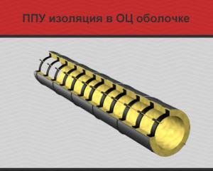 Фото  ППУ изоляция труб (без стальной трубы)
