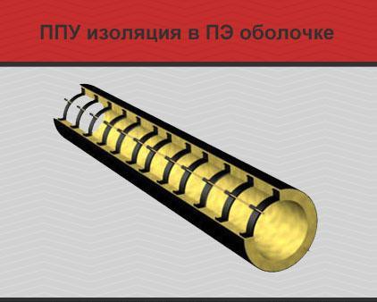ППУ изоляция труб (без стальной трубы)