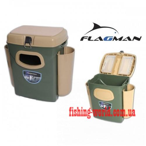 Фото Зимняя рыбалка, Зимние ящики, сани Ящик зимний