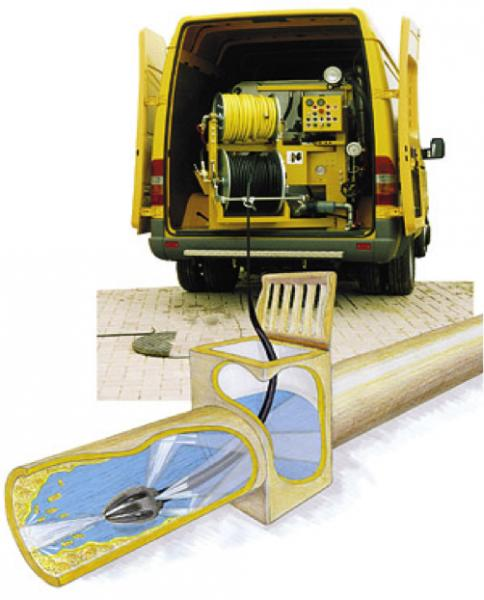 Гидродинамическая промывка канализационных труб