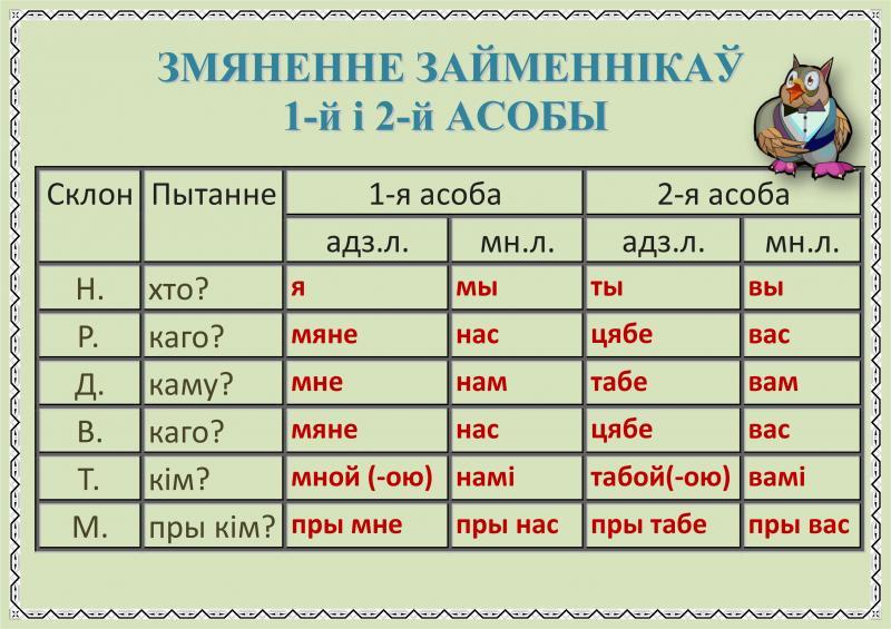 Камплект па беларускай мове