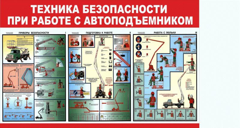 Стенд по ТБ тематический 11 Работа на автоподъемнике