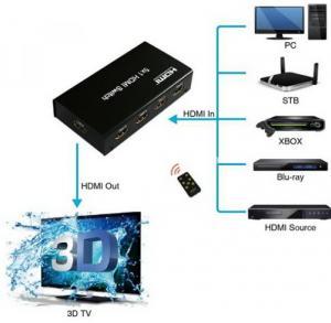 Фото Комутатори, відеостіни Комутатор HDMI 5х1 підтримка 4Kx2K