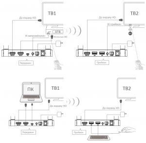 Фото Бездротові пристрої Diamond VS200VR V-Stream Бездротовий HDMI пристрій на 120 м, підтримка VR