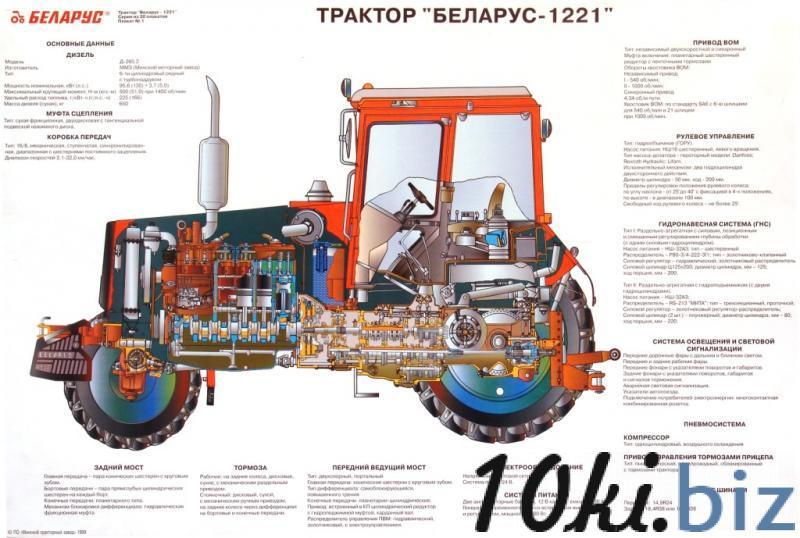 Учебные плакаты  Устройство трактора Беларусь 1221 (комплект 30 плакатов) купить в Беларуси - Информационные стенды