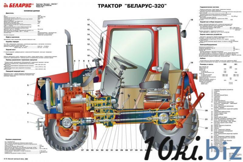 Учебные плакаты  Устройство трактора МТЗ 320 (24 плаката) купить в Беларуси - Информационные стенды
