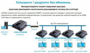 Фото Спліттери Lenkeng LKV383 HDbitT HDMI подовжувач по крученій парі до 120 метрів