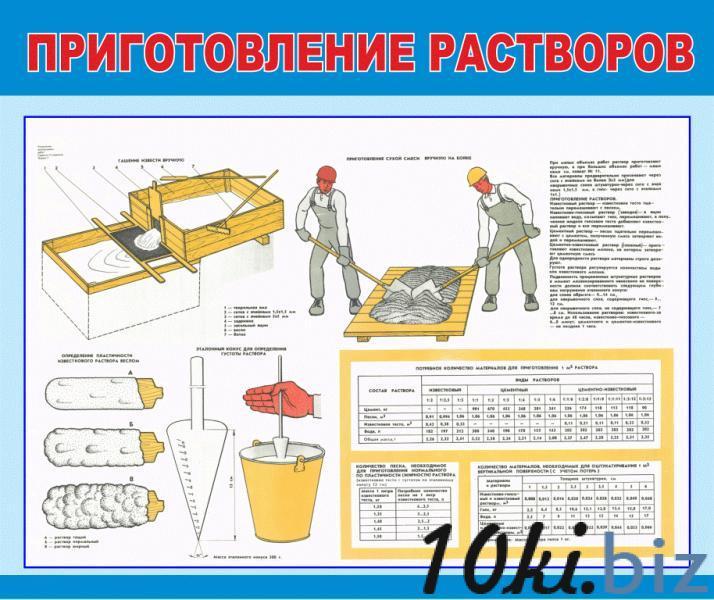 Учебный стенд Приготовление растворов купить в Беларуси - Оборудование для учебных заведений