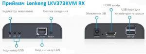 Фото Подовжувачи сигналу Lenkeng LKV373KVM RX Приймач HDMI до комплекту з USB по Cat5/5e/6 на 120 м